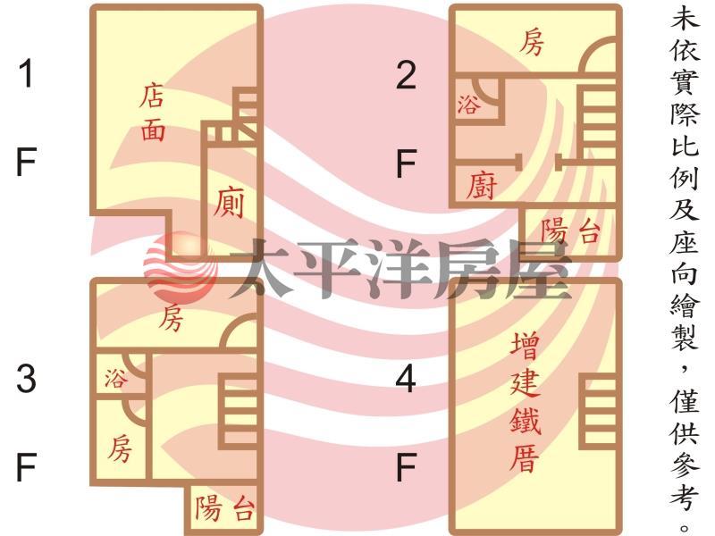System.Web.UI.WebControls.Label,台南市中西區青年路