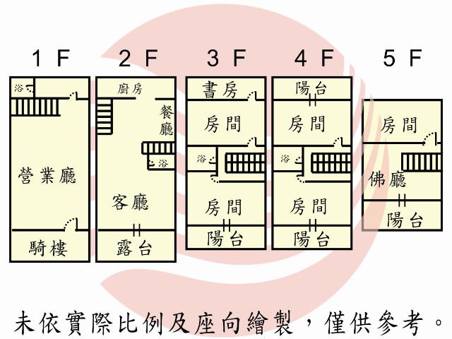 文化中心薈萃店住,台南市東區崇明九街