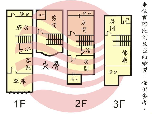 奇美好美車墅,台南市永康區大武街