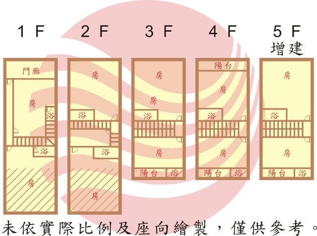崑山科大學宿,台南市永康區大仁街
