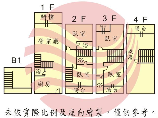 文化中心美店住,台南市東區崇明十一街