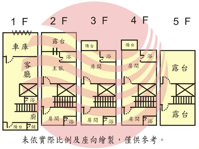 文賢全新電梯車墅,台南市北區文賢路