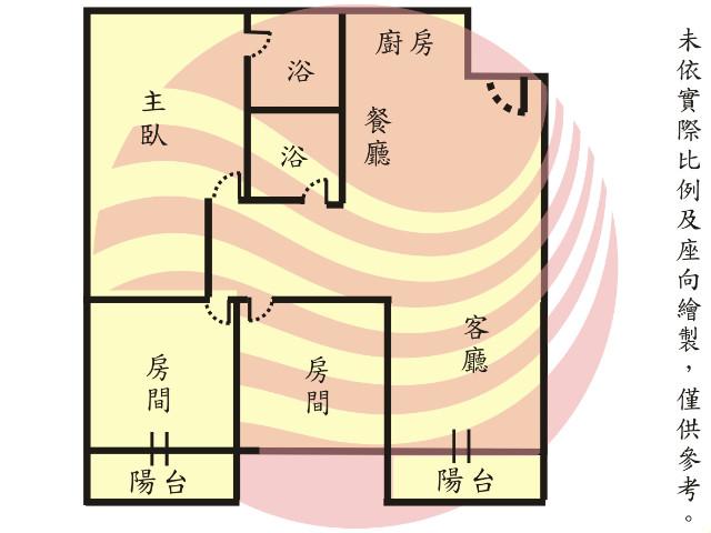 新興電梯美三房,台南市南區新興路