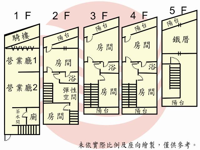 近東區超值店面,台南市南區中華南路一段